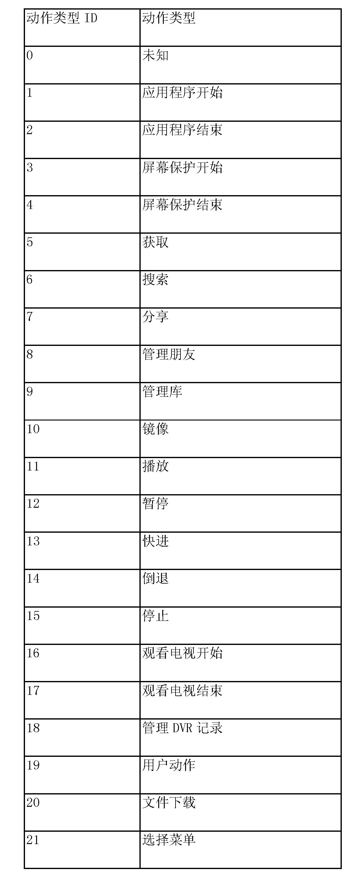 Figure CN103403655AD00111
