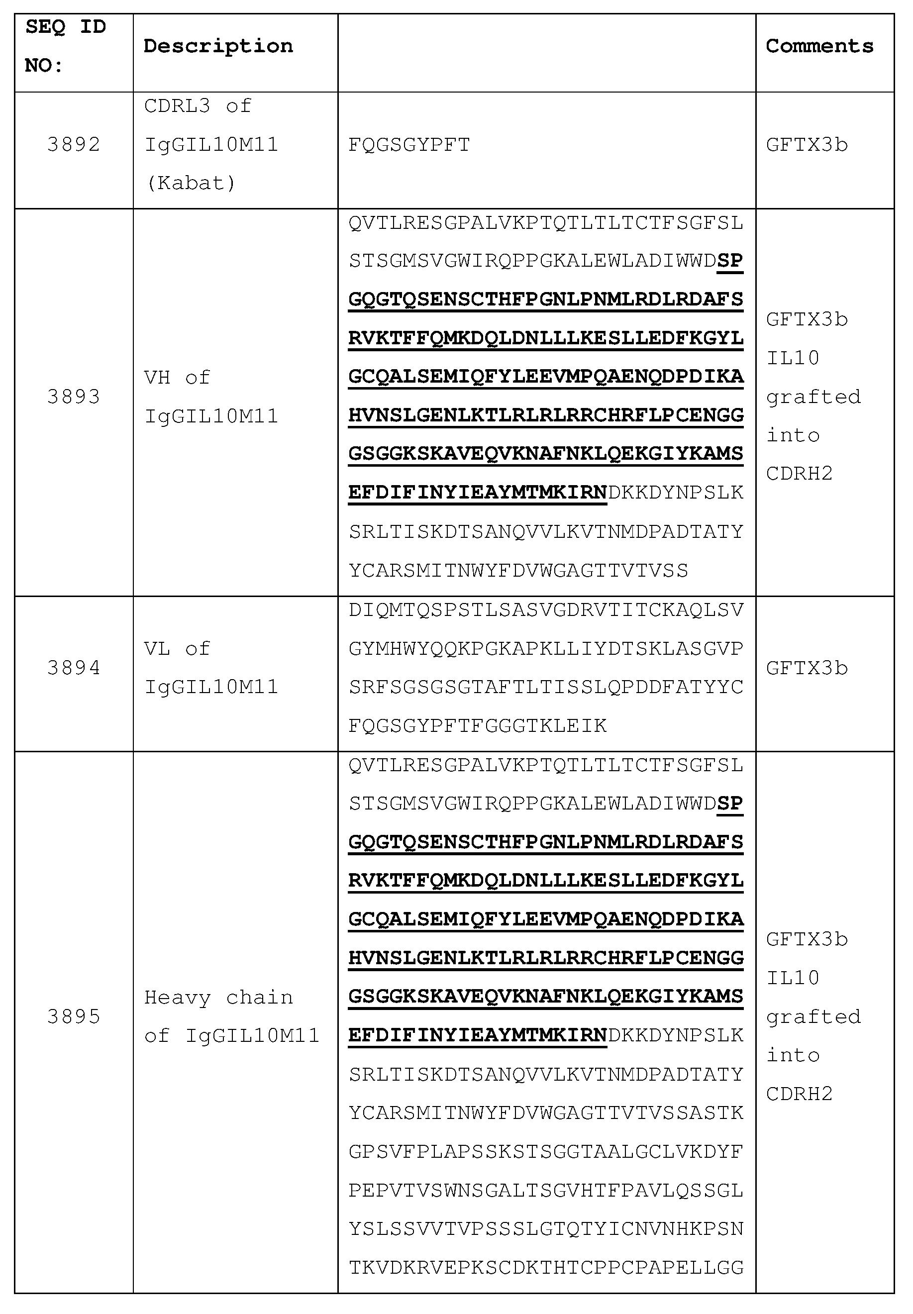 Figure imgf000639_0001