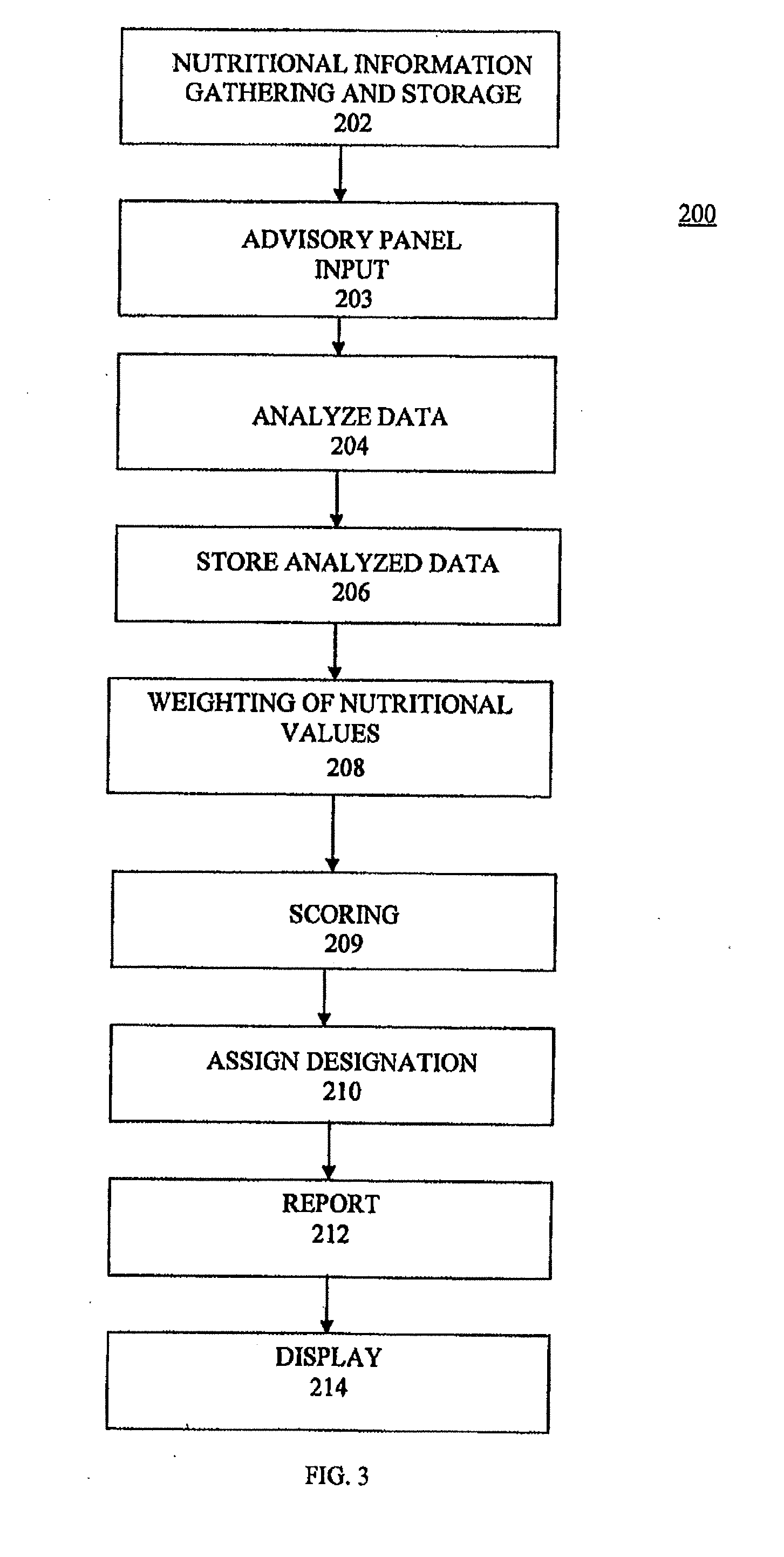 US20120208151A1 - Method and system for