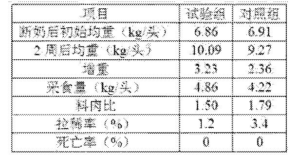 Figure CN103820363BD00061