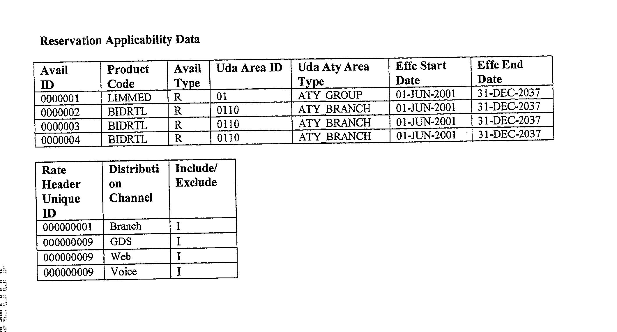 Figure US20030125992A1-20030703-P00902