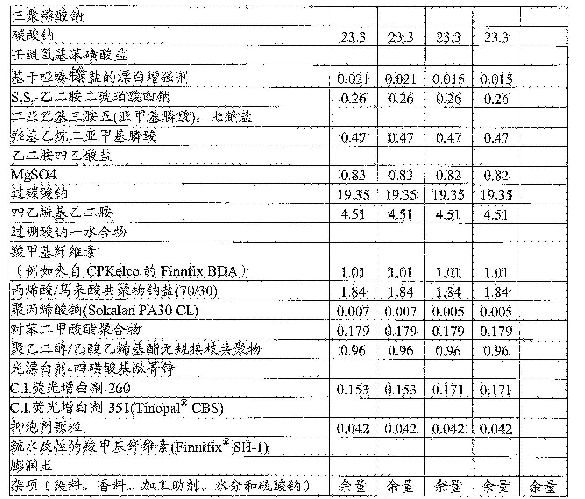 Figure CN103764823BD01761