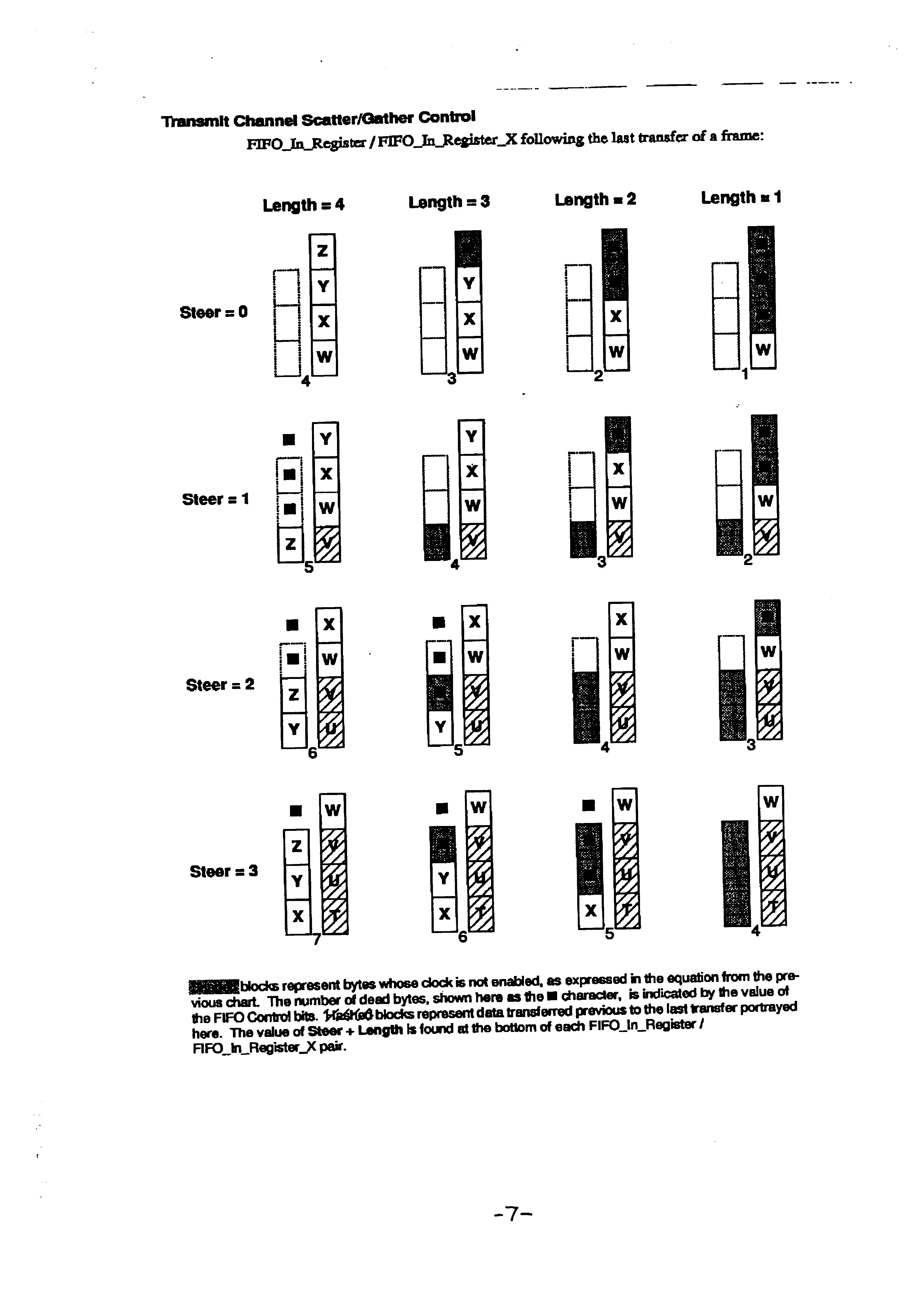 Figure US06185633-20010206-P00007