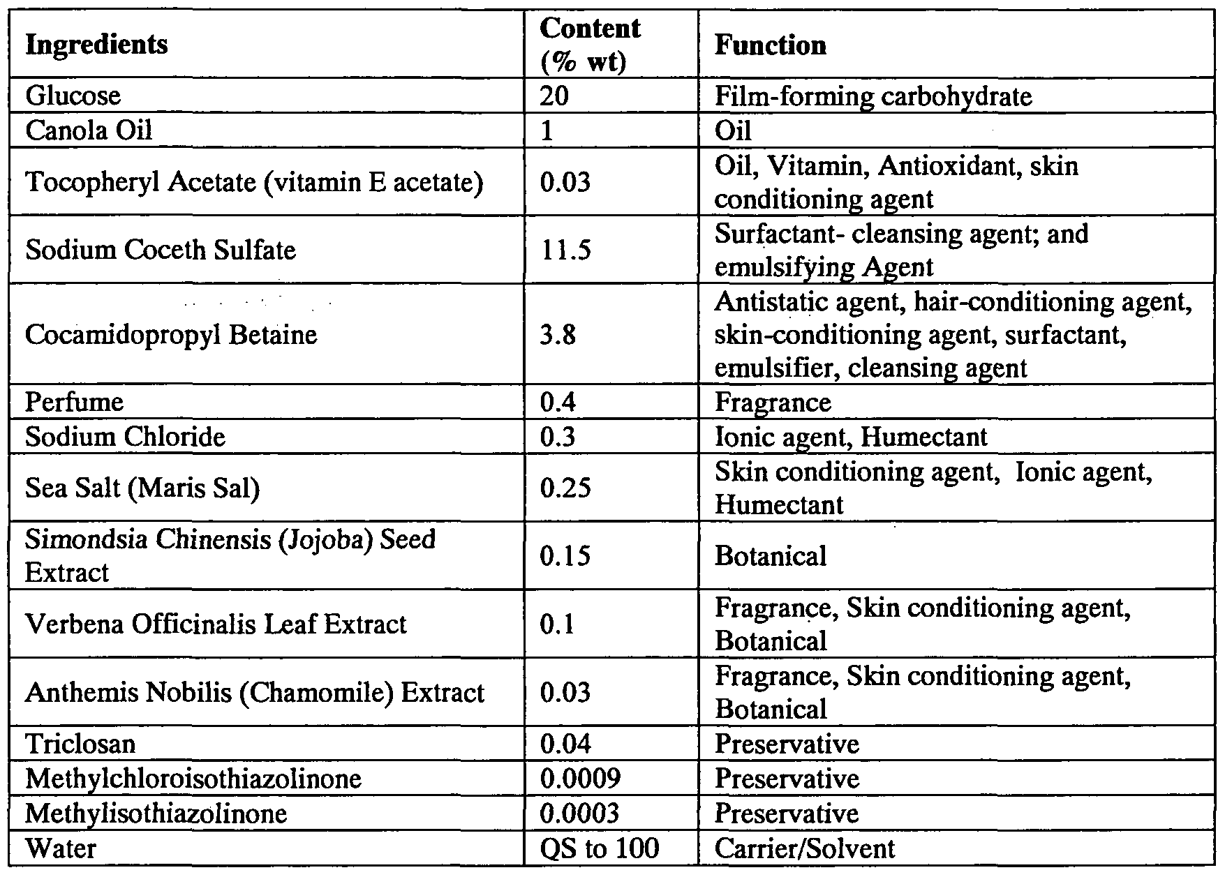 WO2010004553A1 - Anti-phthiraptera treatment compositions - Google