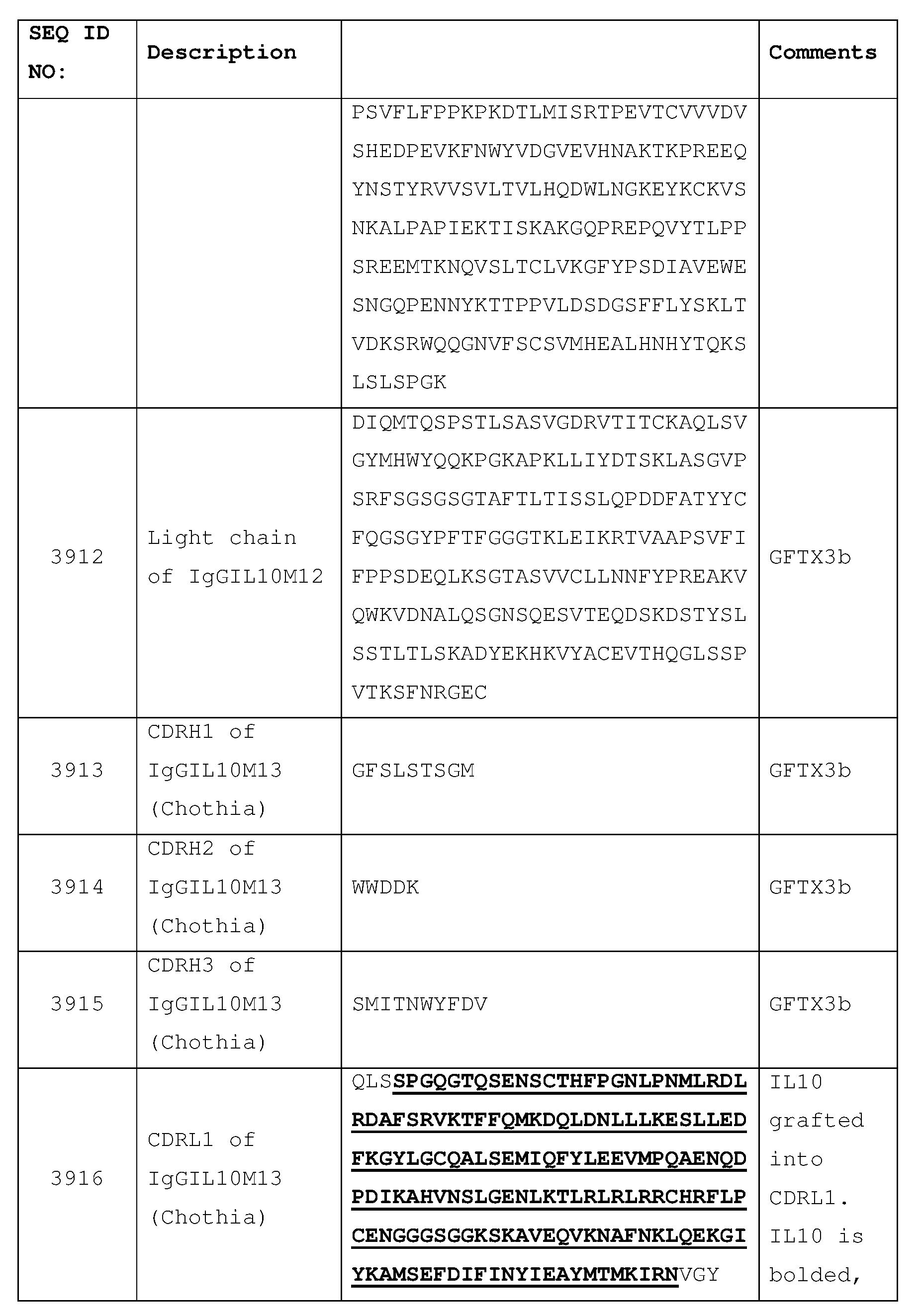 Figure imgf000643_0001