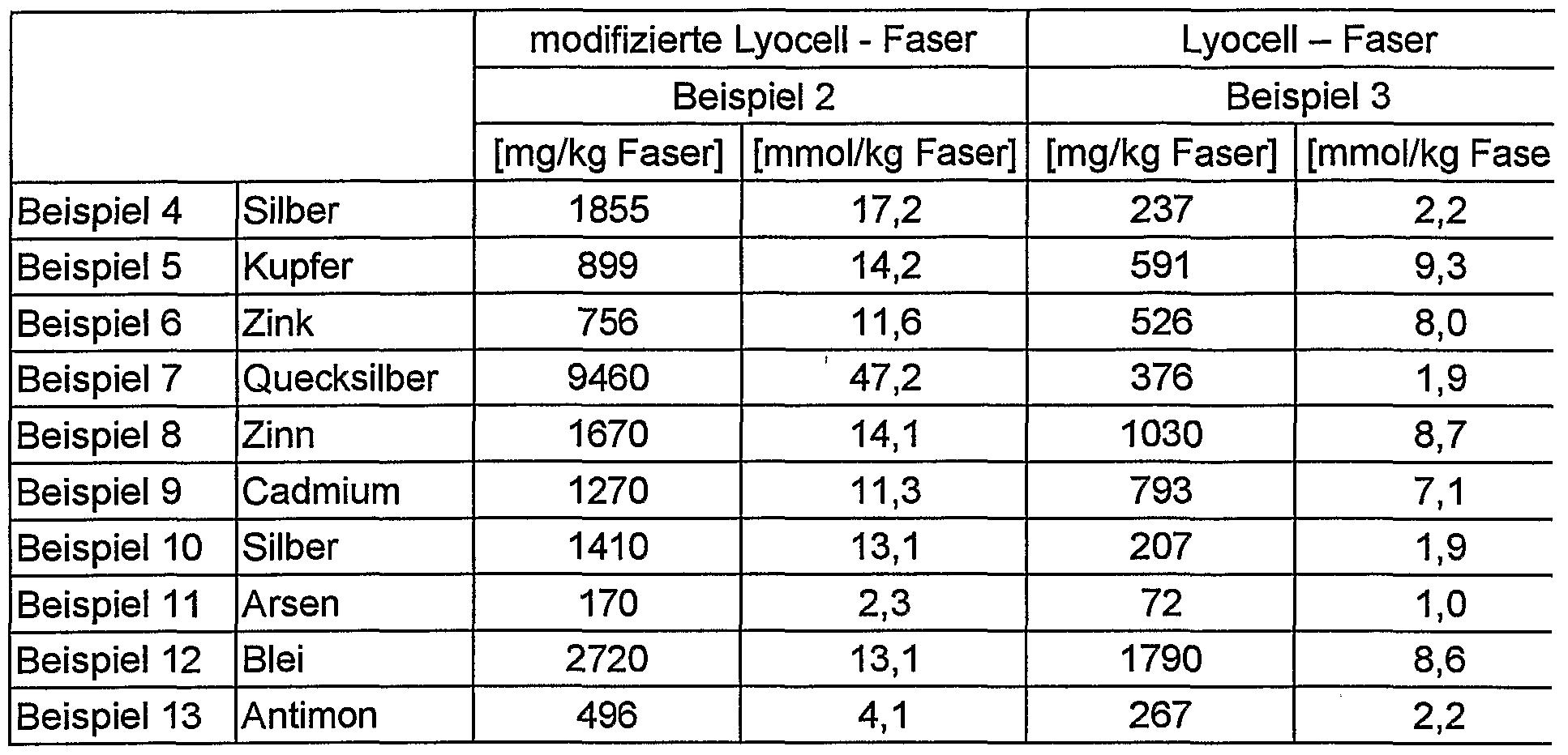 Garnelen Größen Tabelle