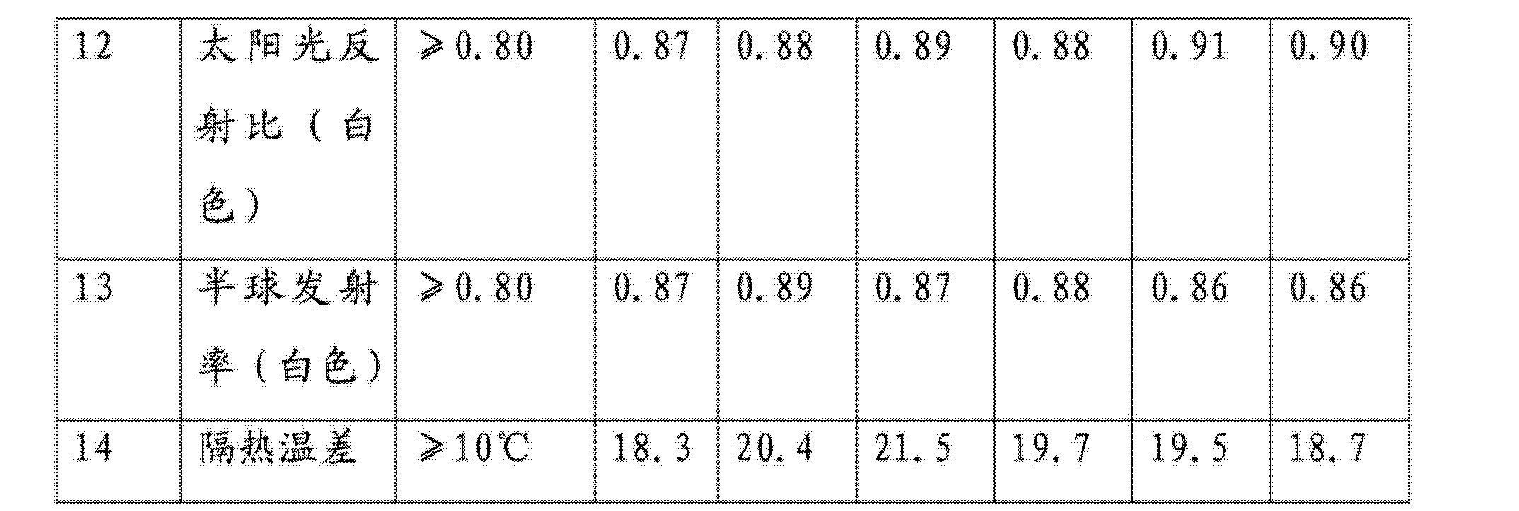 Figure CN103740204AD00111