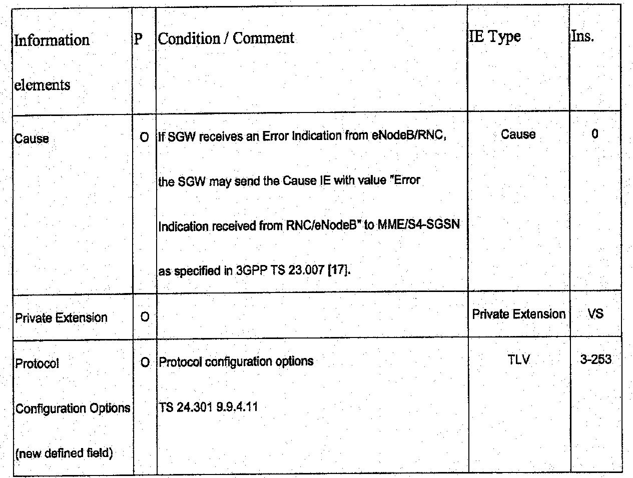 Figure PCTKR2011000954-appb-T000004