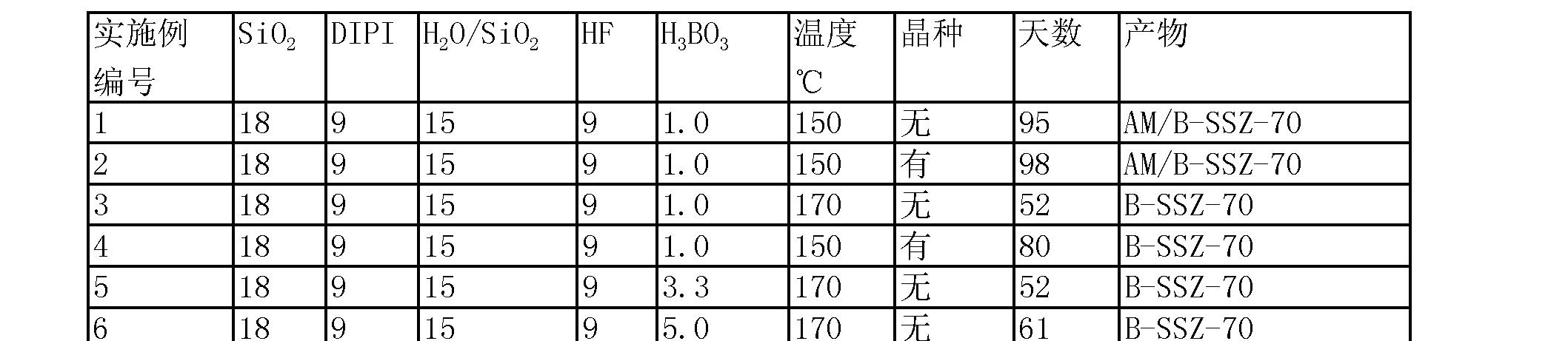Figure CN101115679BD00301