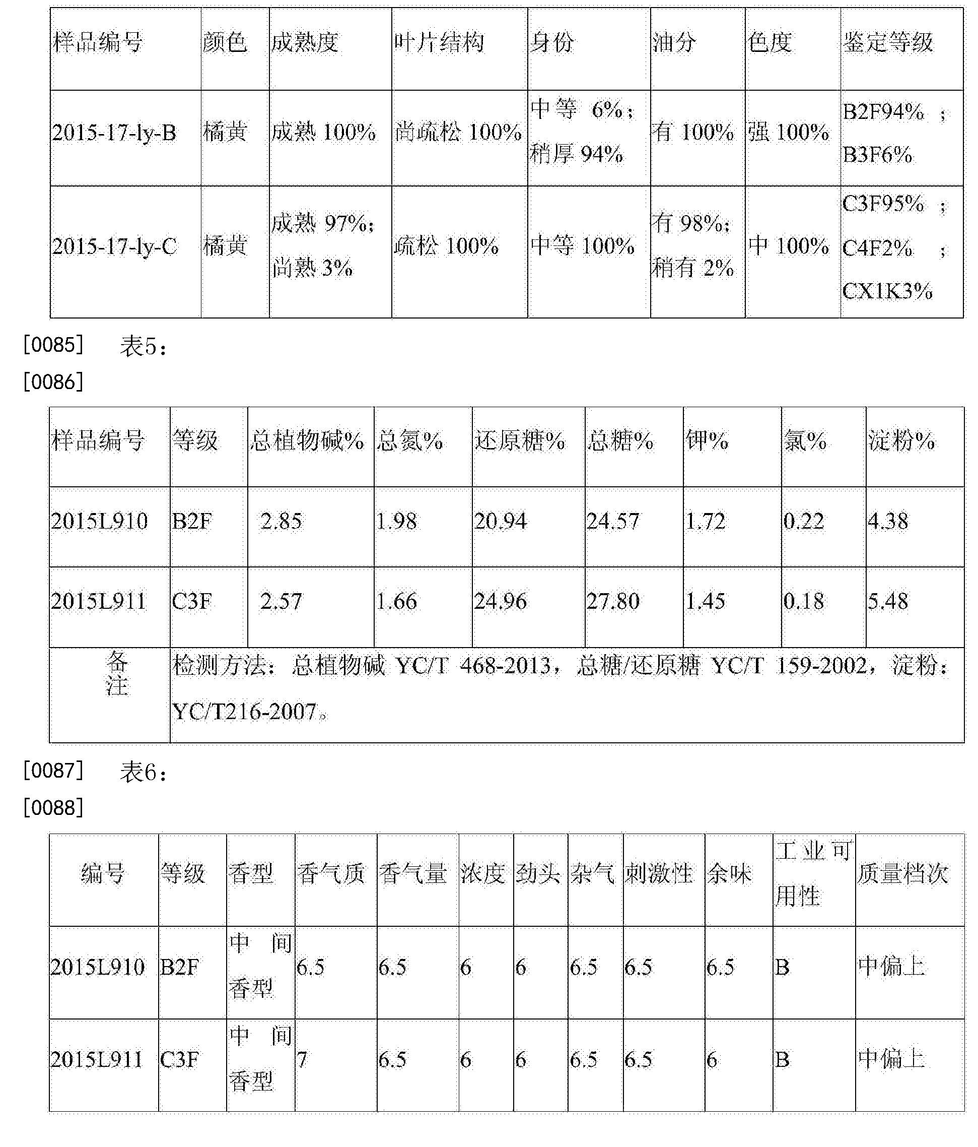 Figure CN107319625AD00101