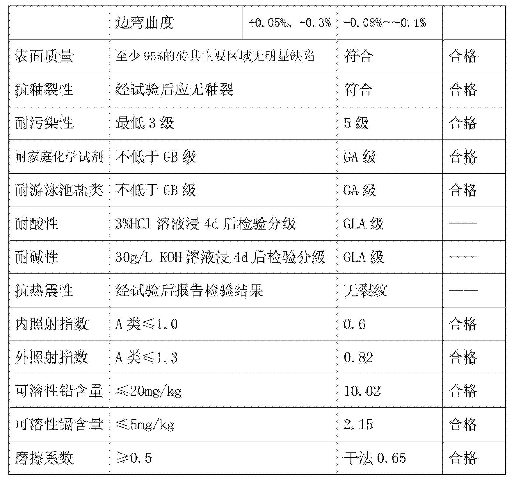 Figure CN105016787BD00111