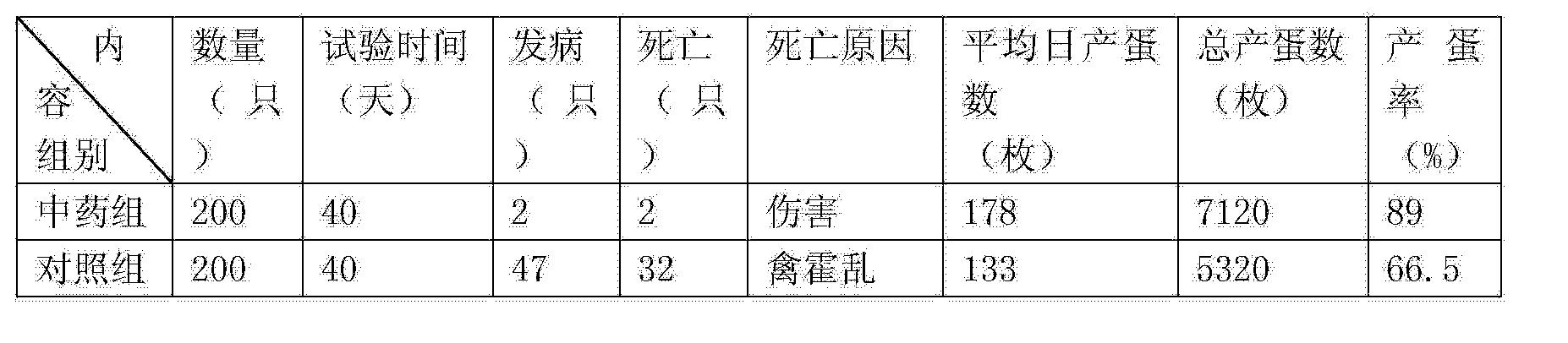 Figure CN103800541AD00052