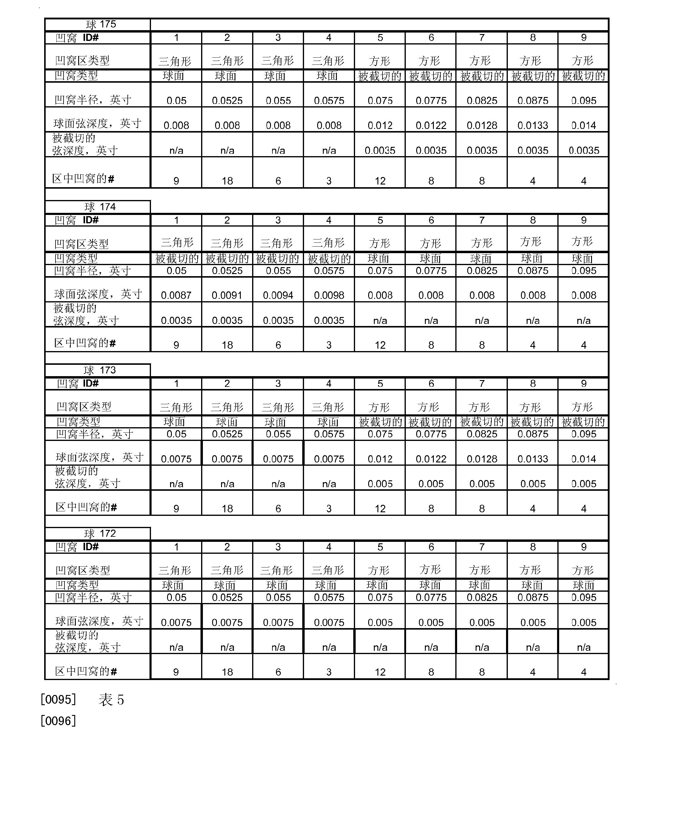 Figure CN102458589AD00211