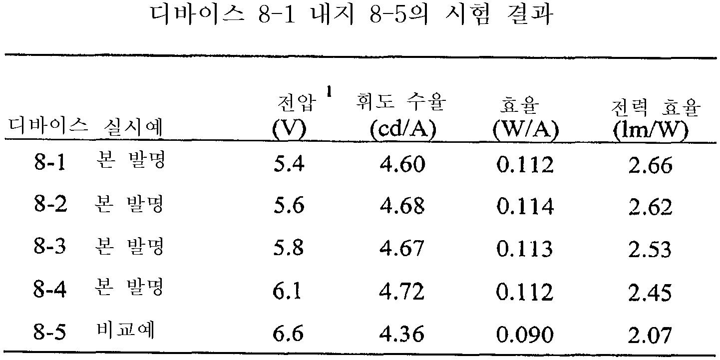 Figure 112008074411380-pct00087