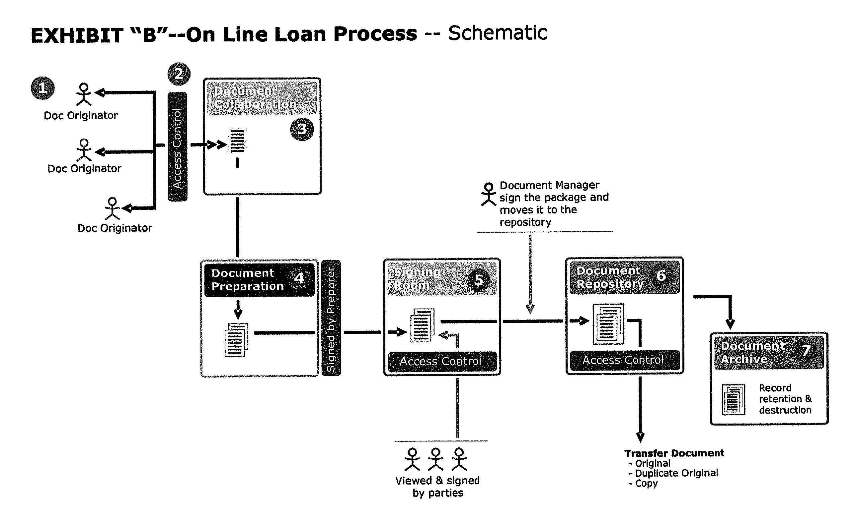 Figure US20020052835A1-20020502-P00003