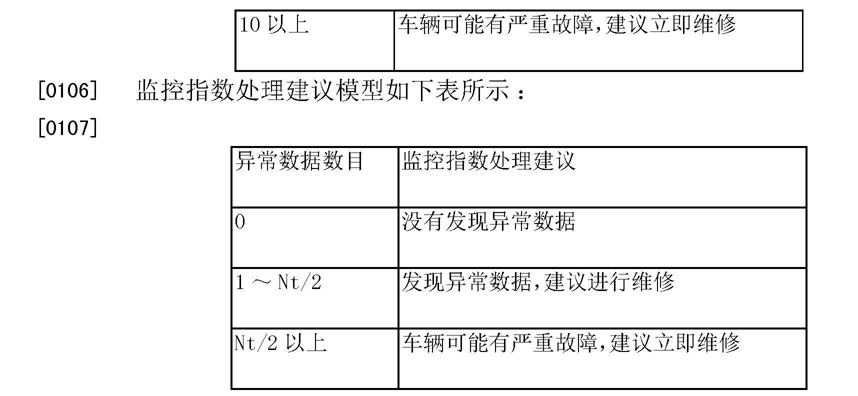 Figure CN105046088AD00151