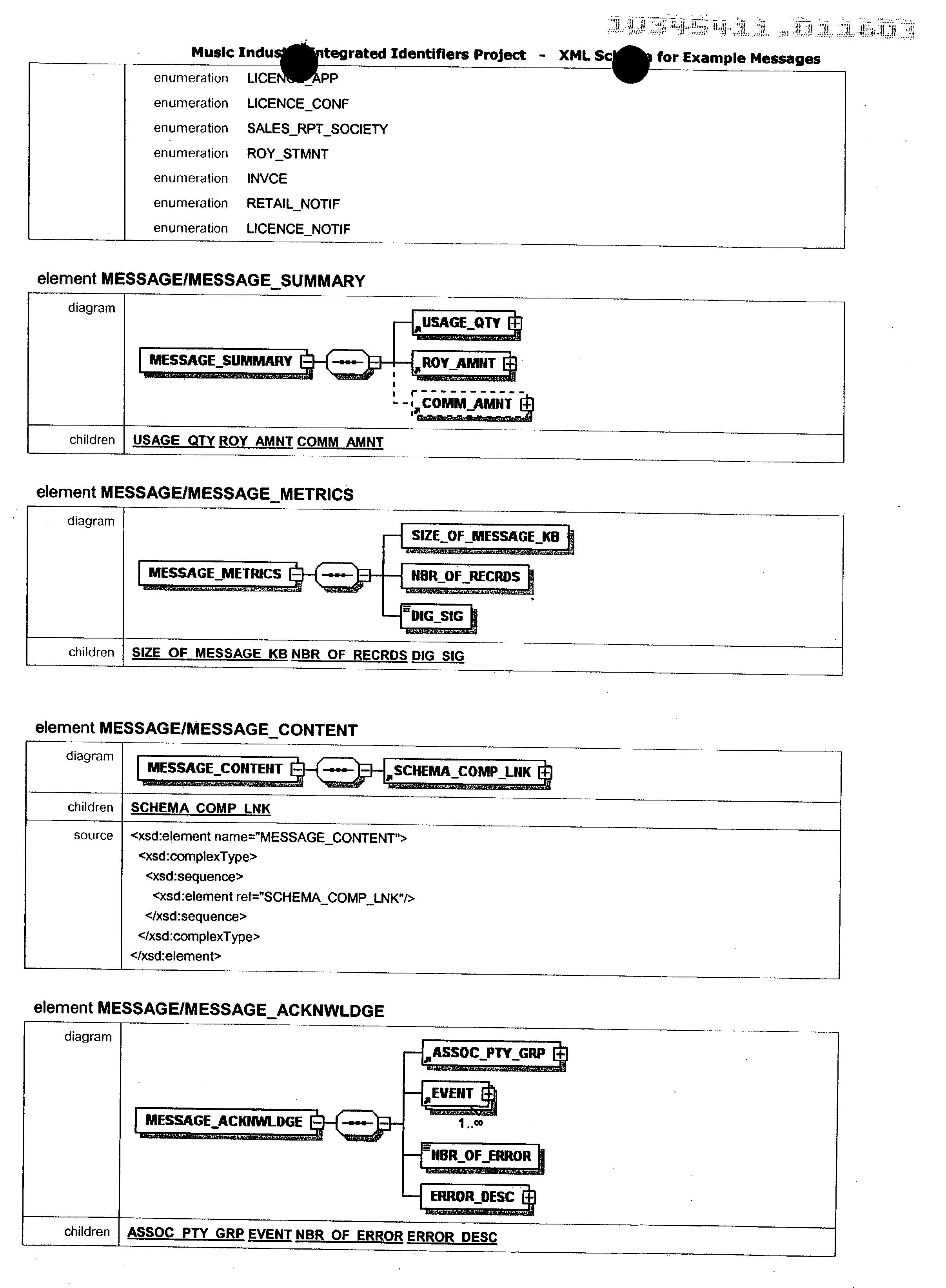 Figure US20030200216A1-20031023-P00043