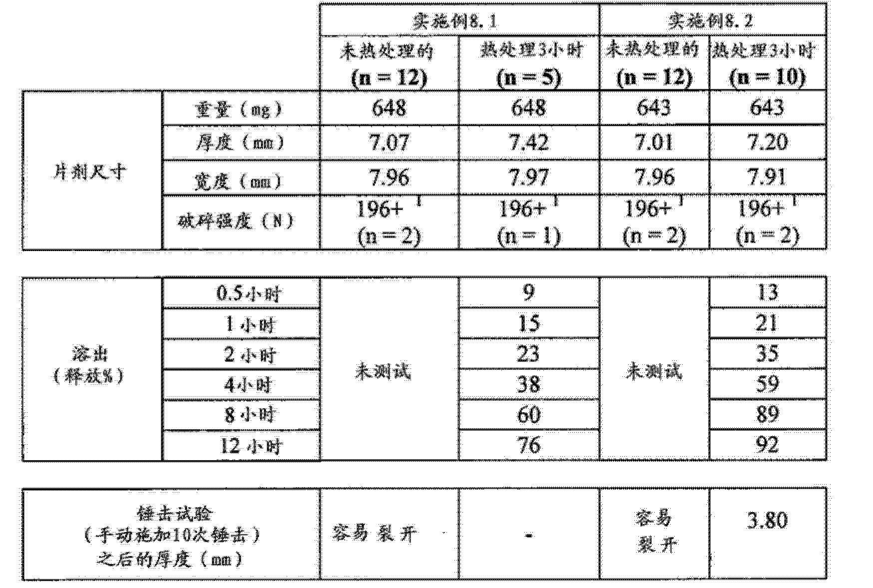 Figure CN102743355BD00861