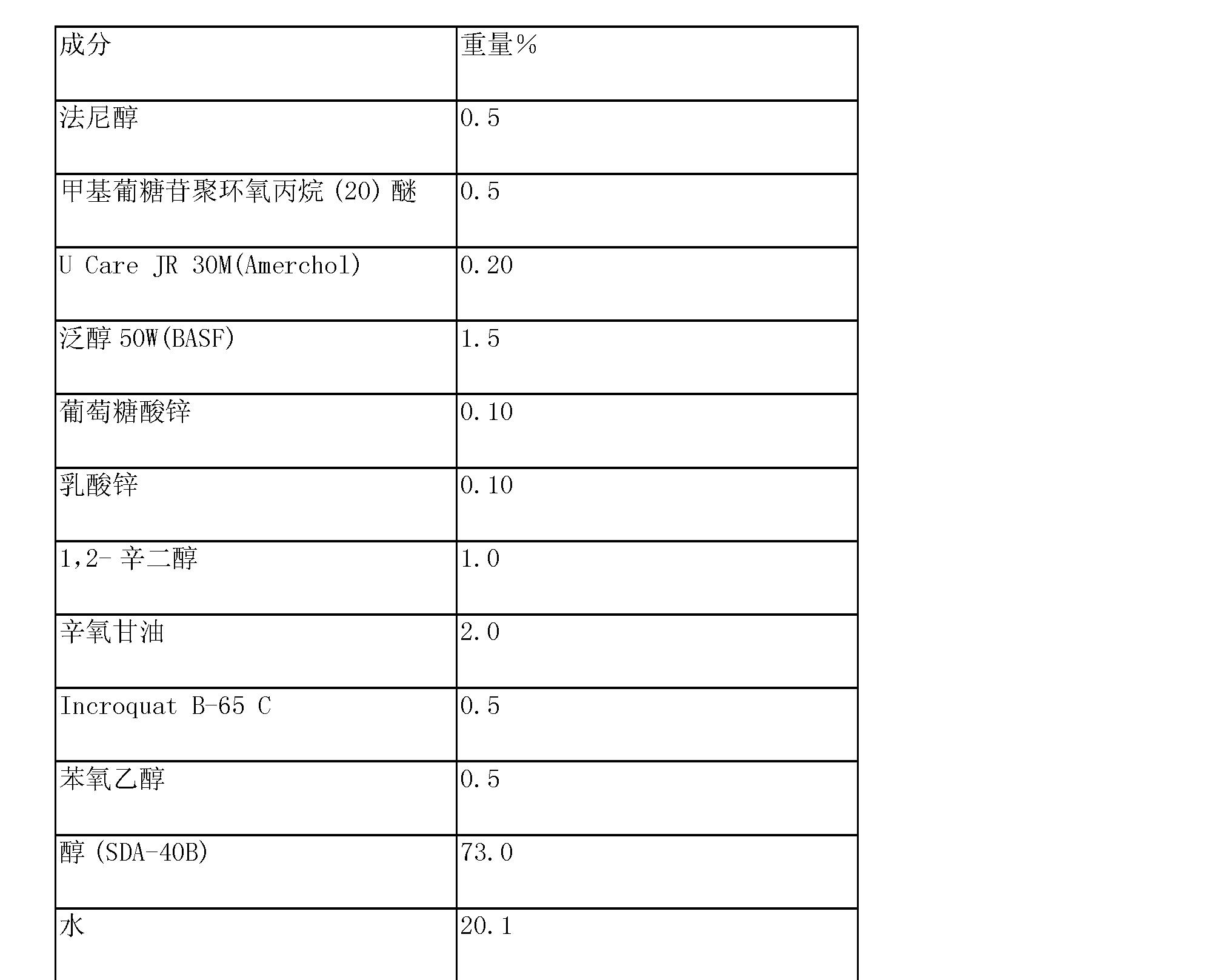 Figure CN101163455BD00462