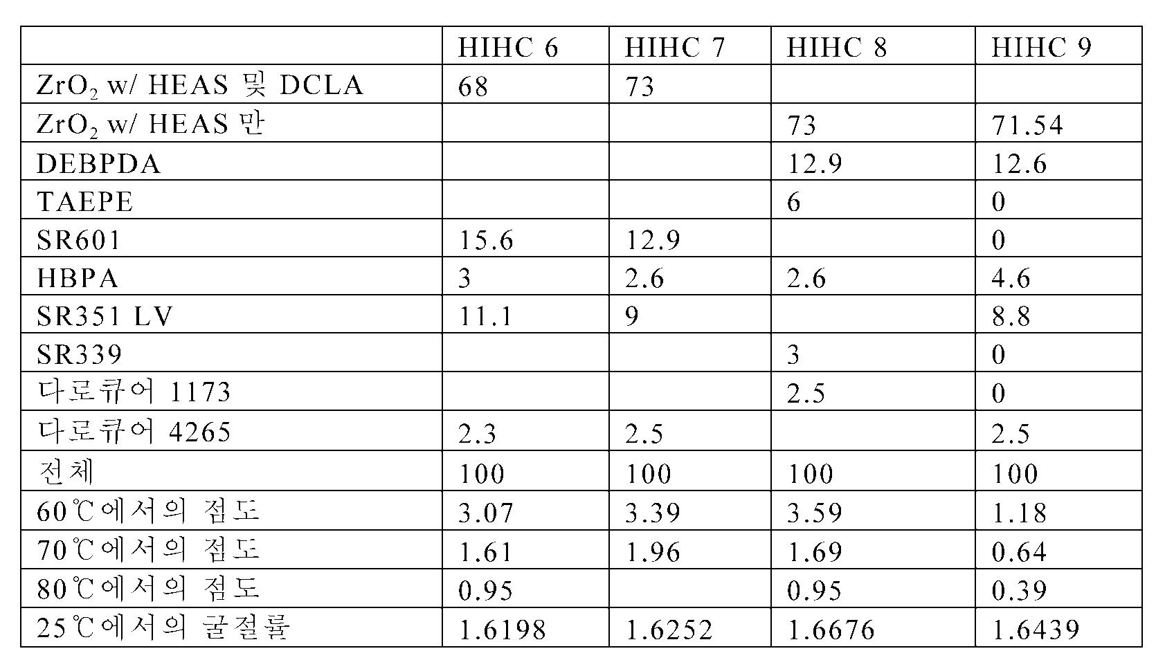 Figure 112011104921632-pct00019