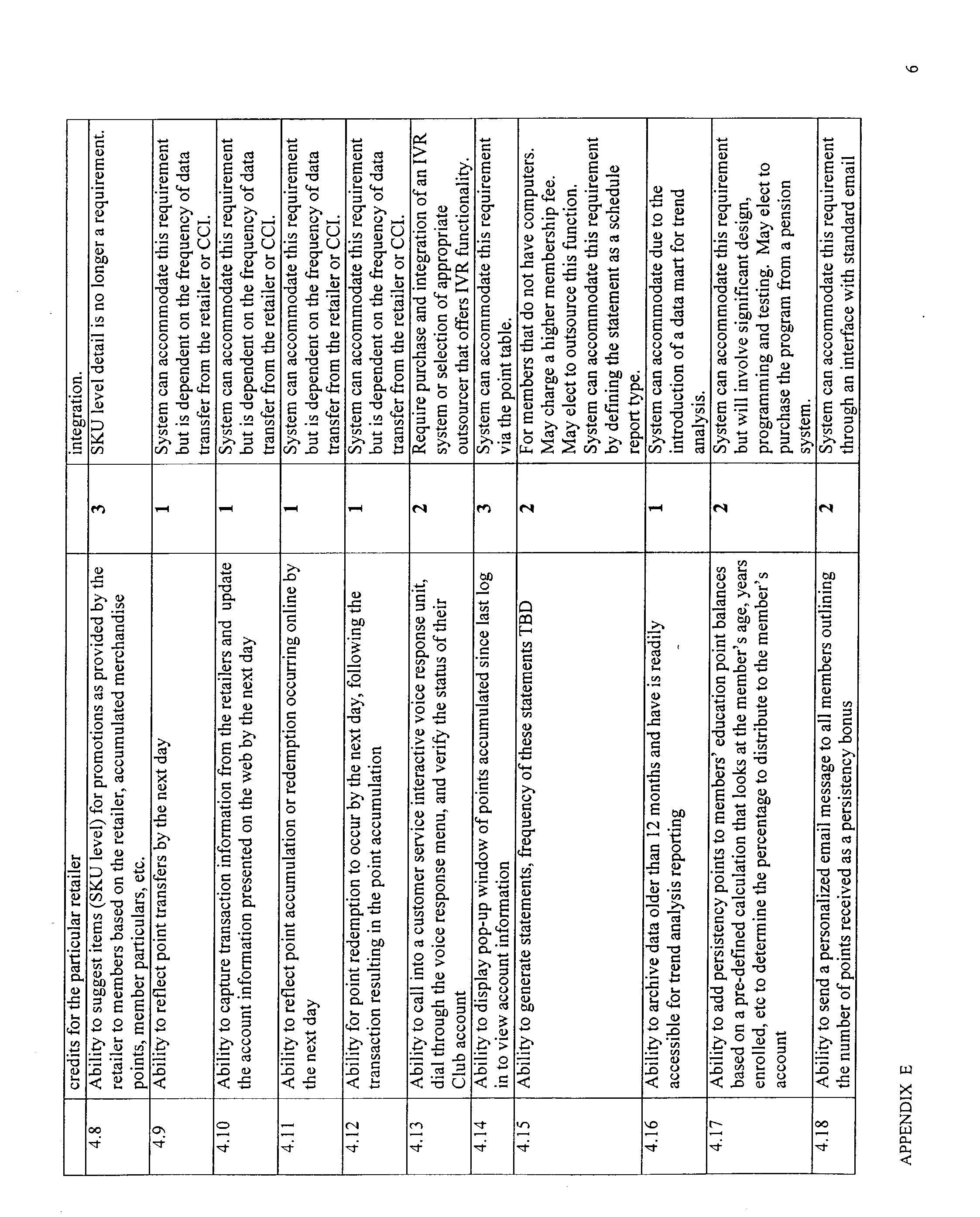 Figure US20030023491A1-20030130-P00044