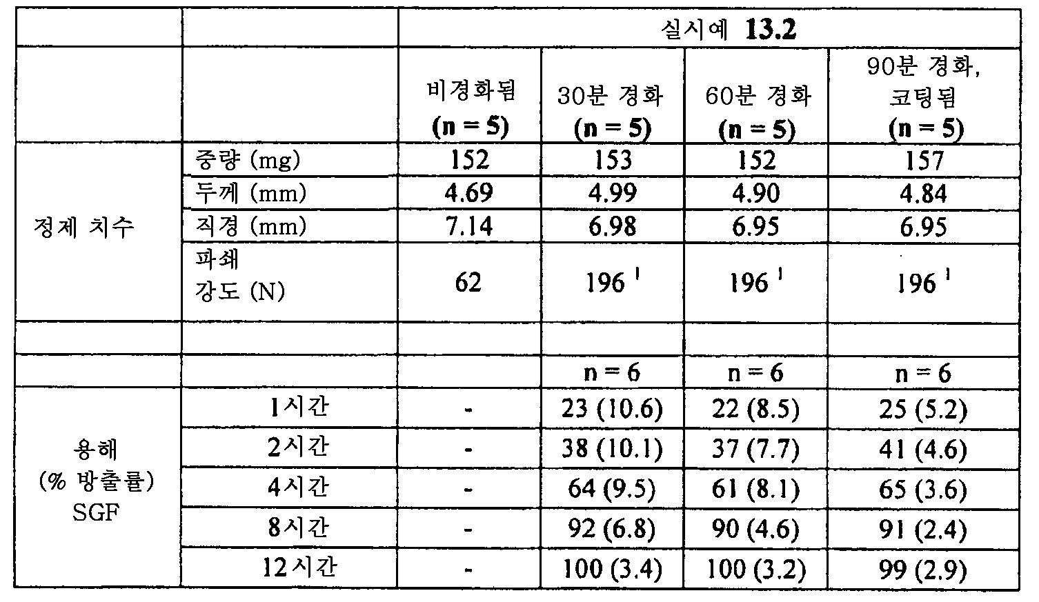 Figure 112011082183604-pat00044