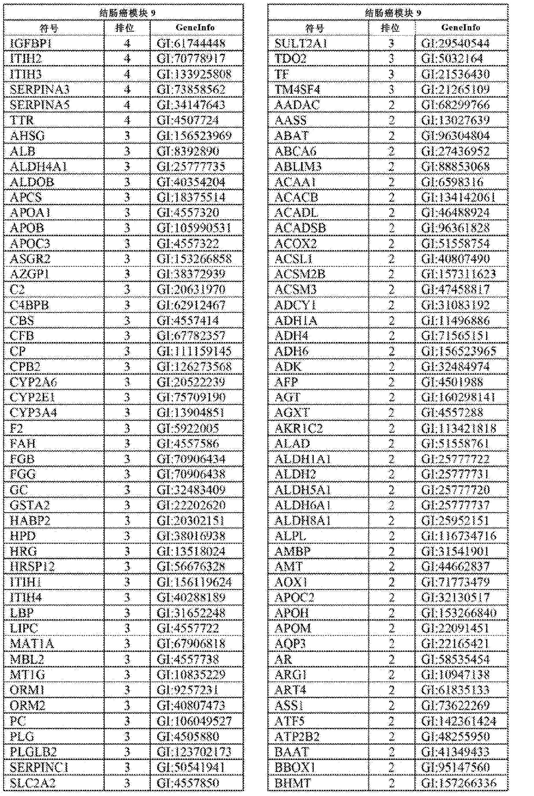 Figure CN102858999AD01161