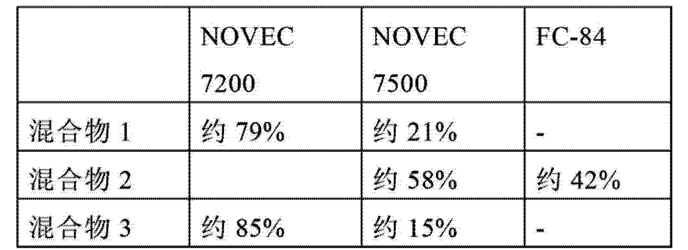 Figure CN102834763AD00371