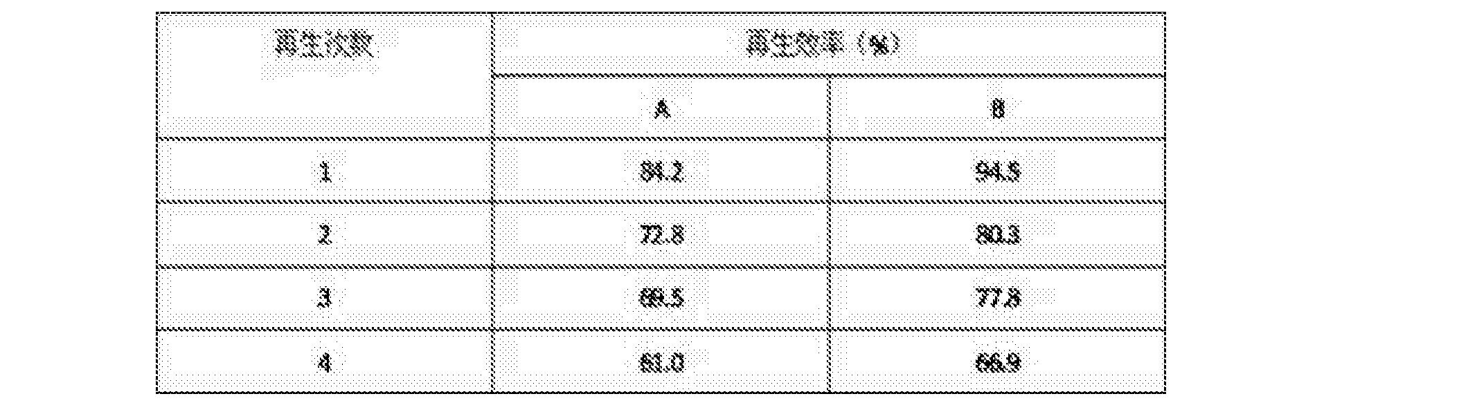 Figure CN107081142AD00071