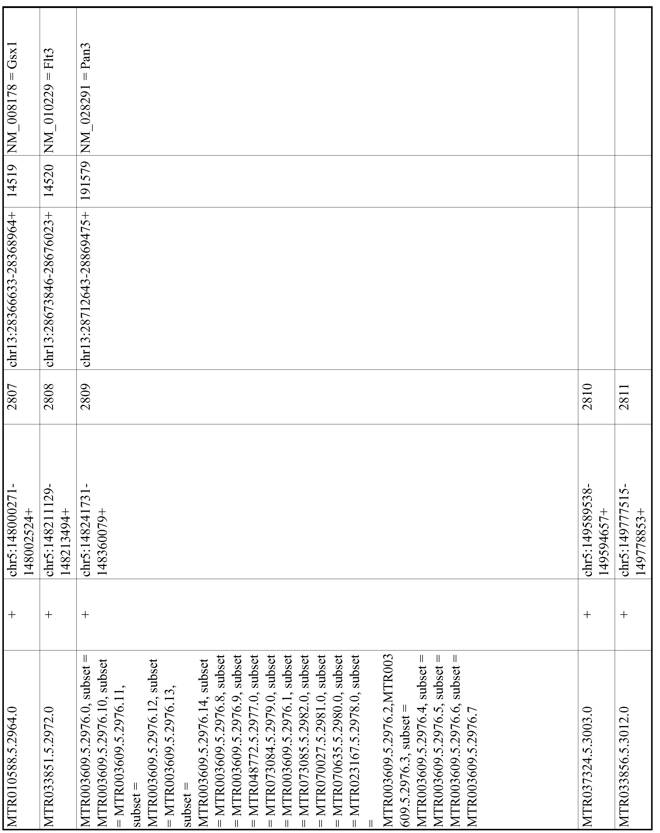 Figure imgf000578_0001