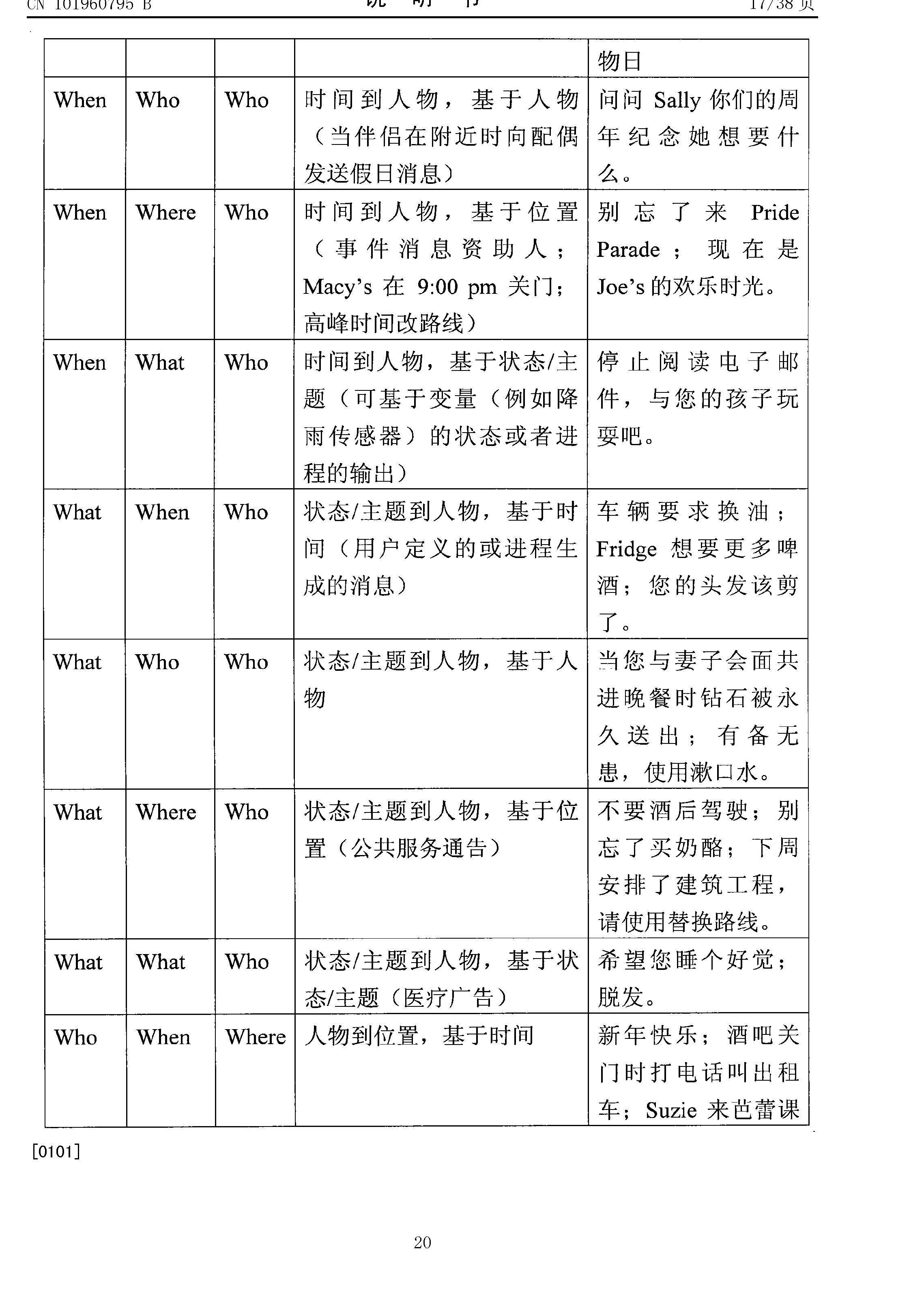 Figure CN101960795BD00201