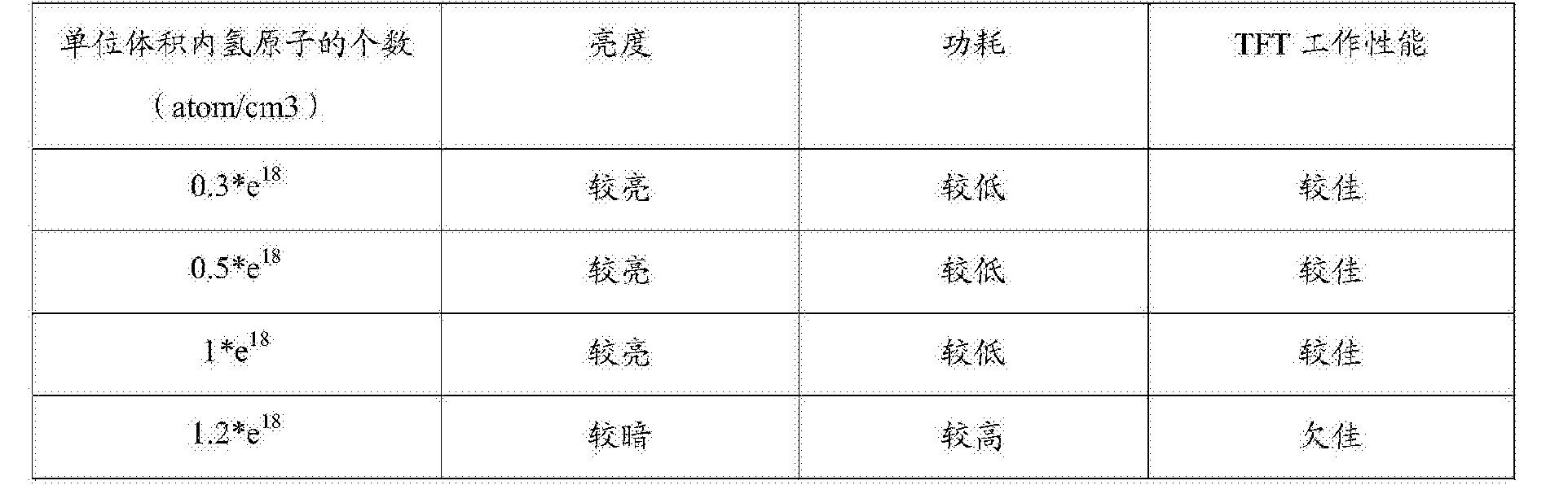 Figure CN107516662AD00061