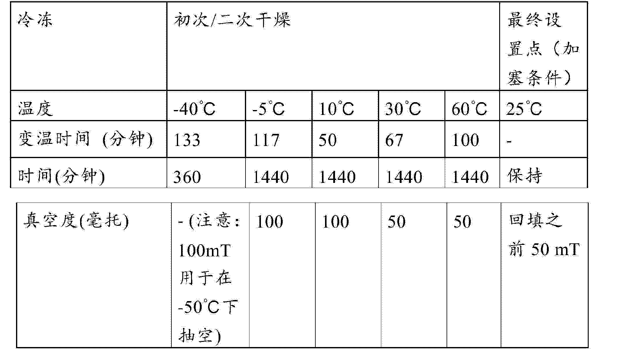 Figure CN103945902AD00521