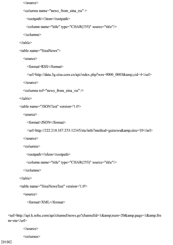 Figure CN103581123AD00221