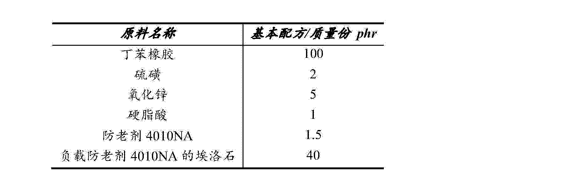 Figure CN104877178AD00051