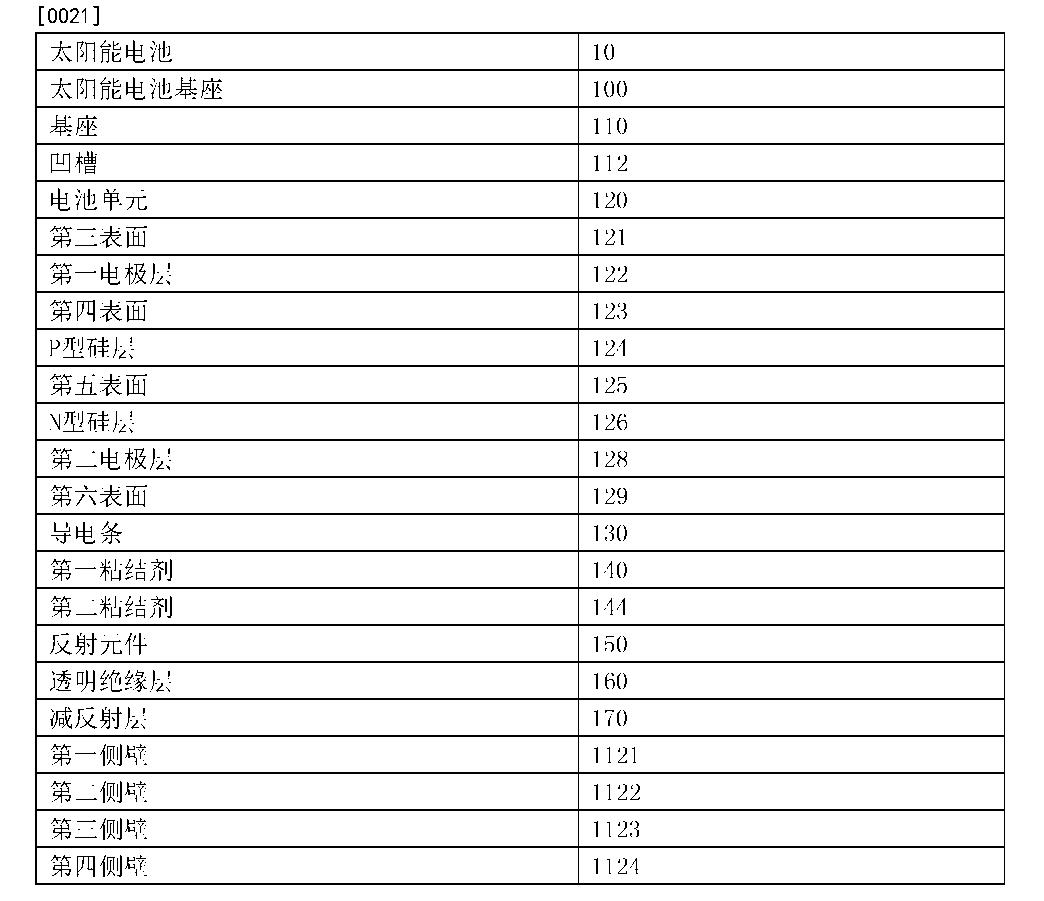 Figure CN103178123BD00041