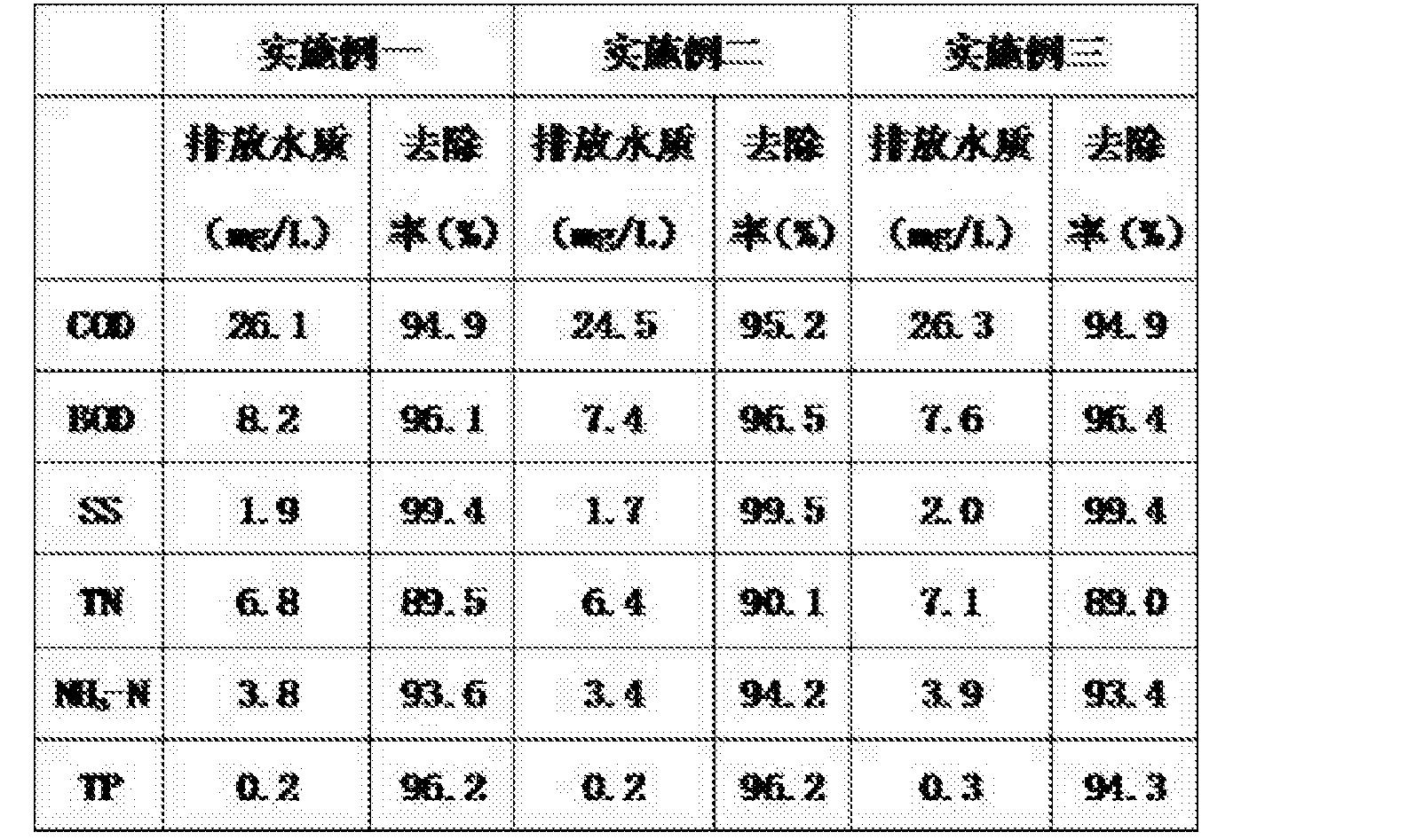 Figure CN107473472AD00061