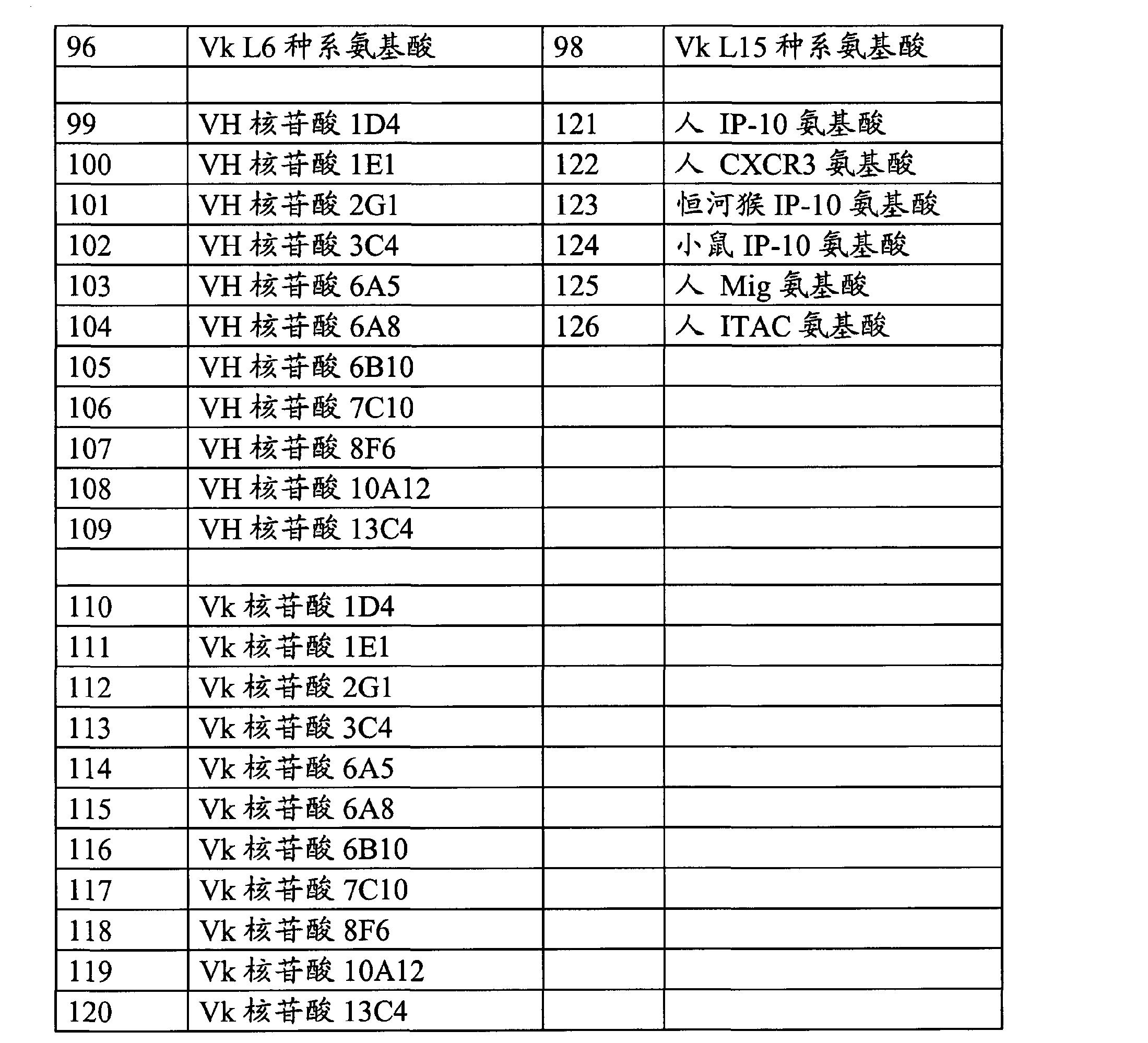 Figure CN102838675BD00661