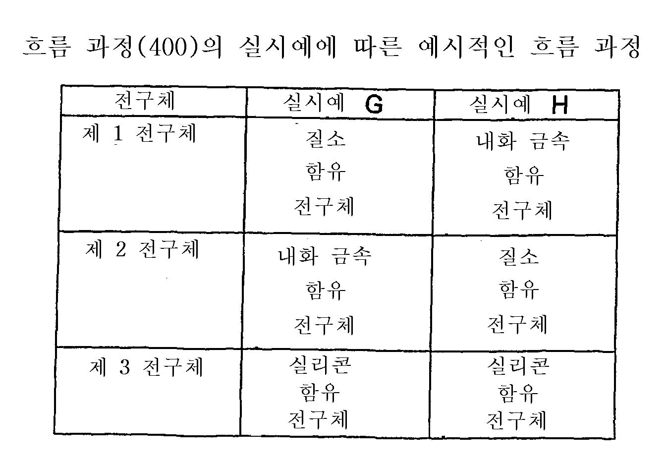 Figure 112004024430124-pct00003