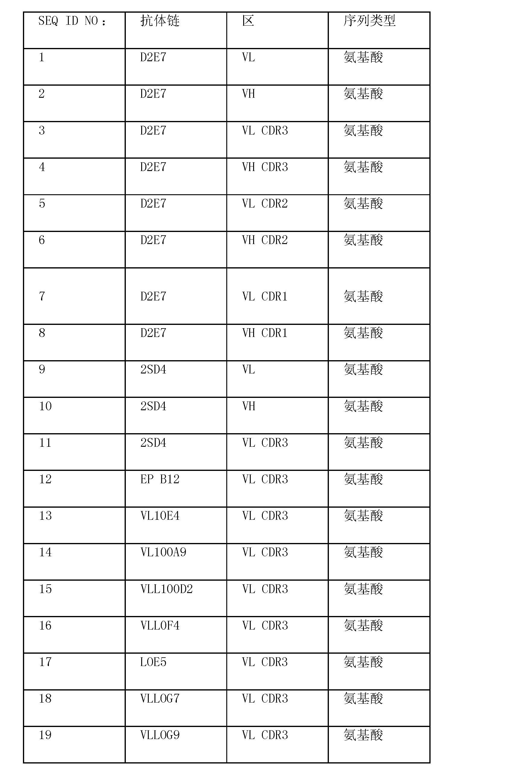 Figure CN1935260BD00421