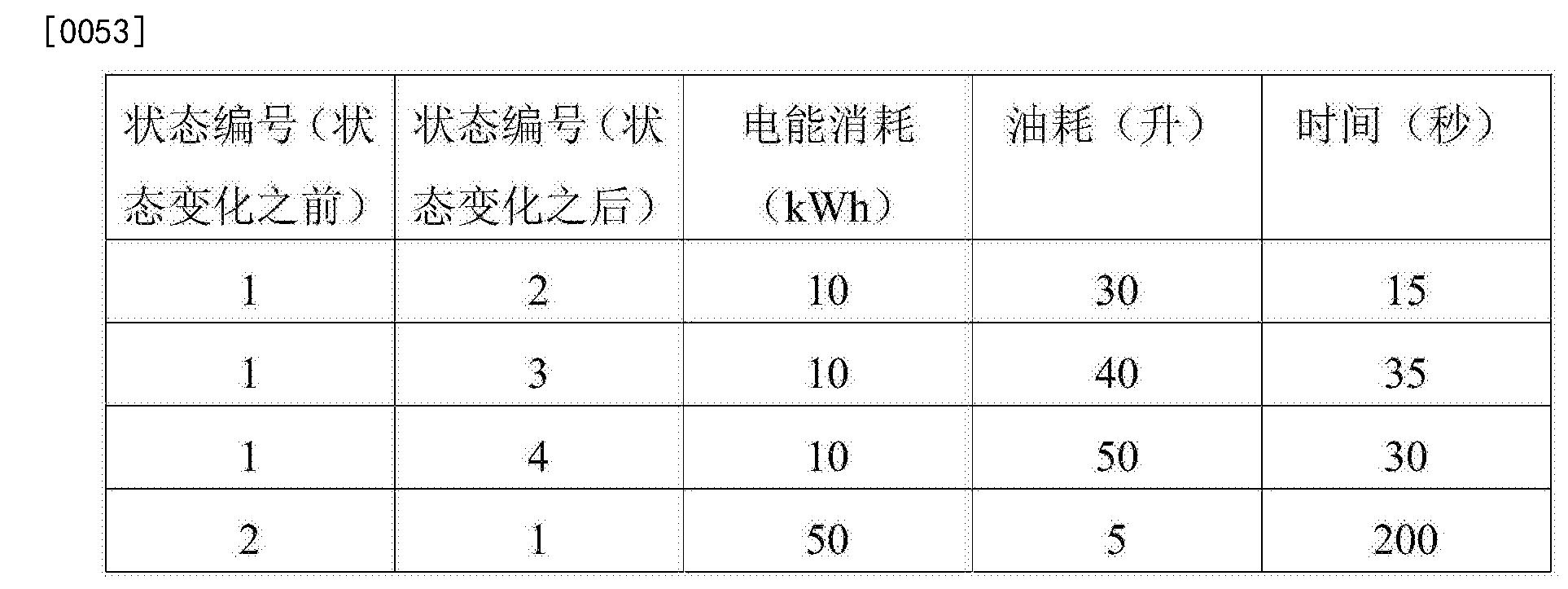 Figure CN103853106BD00081