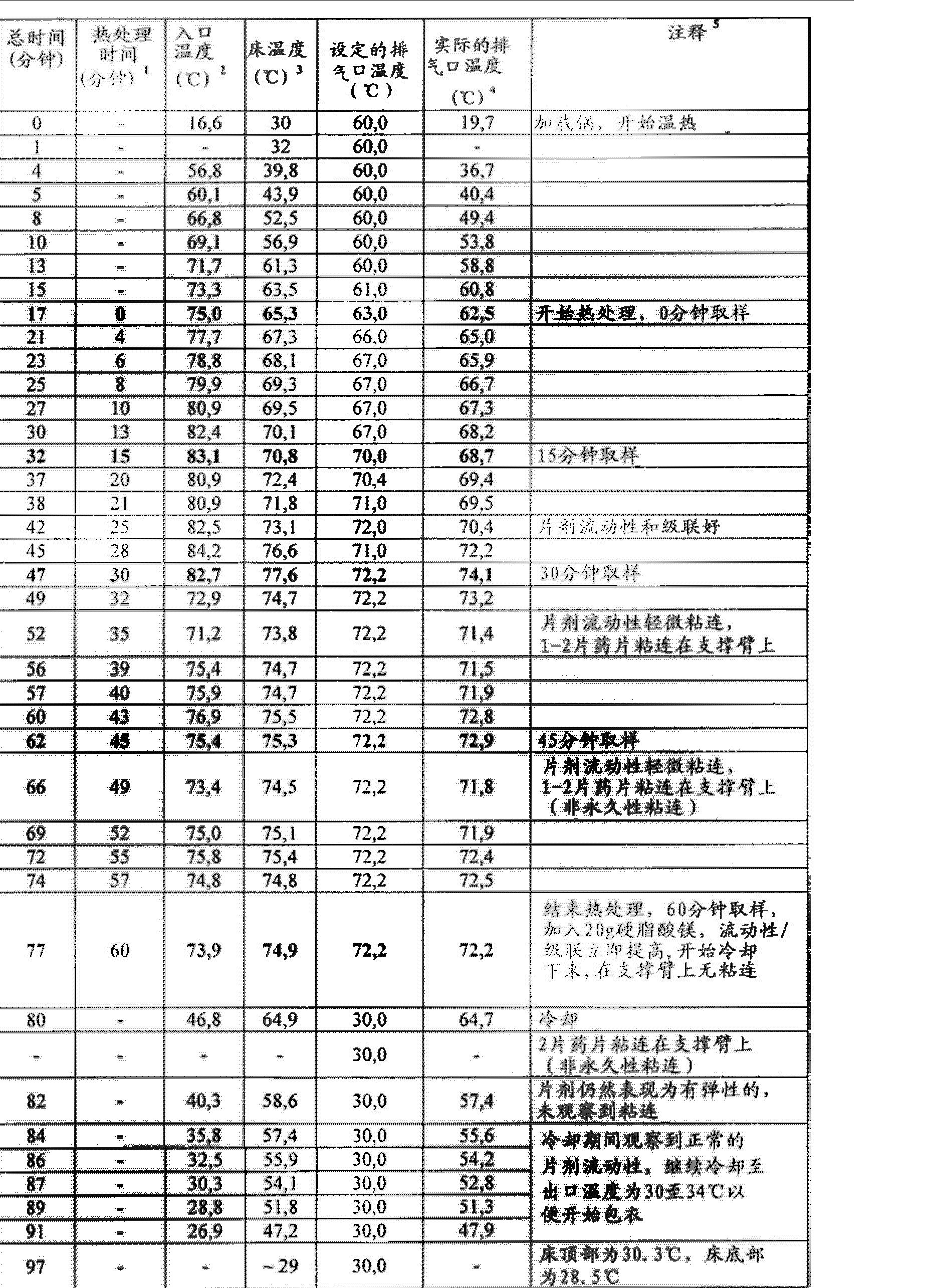 Figure CN102688241AD01011