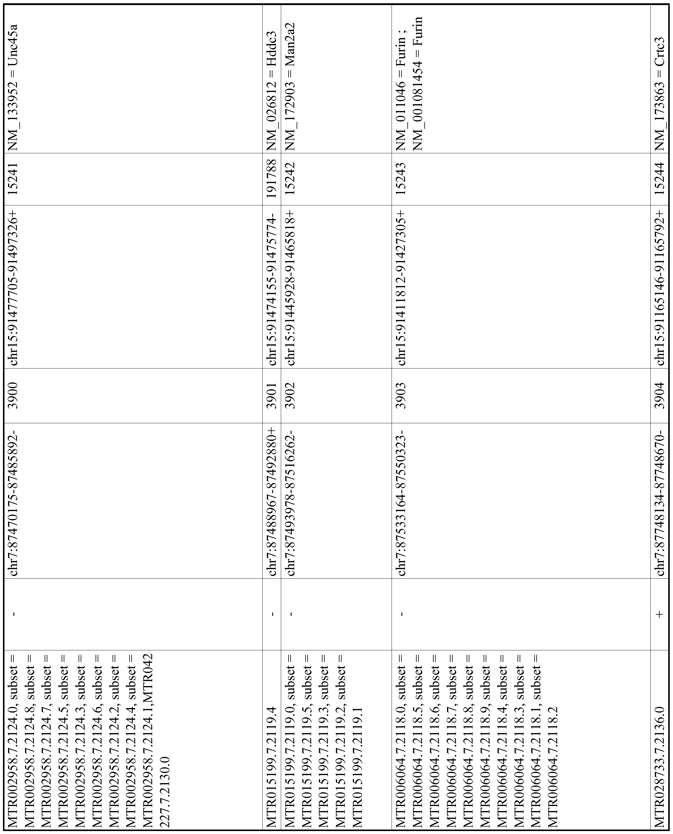 Figure imgf000747_0001