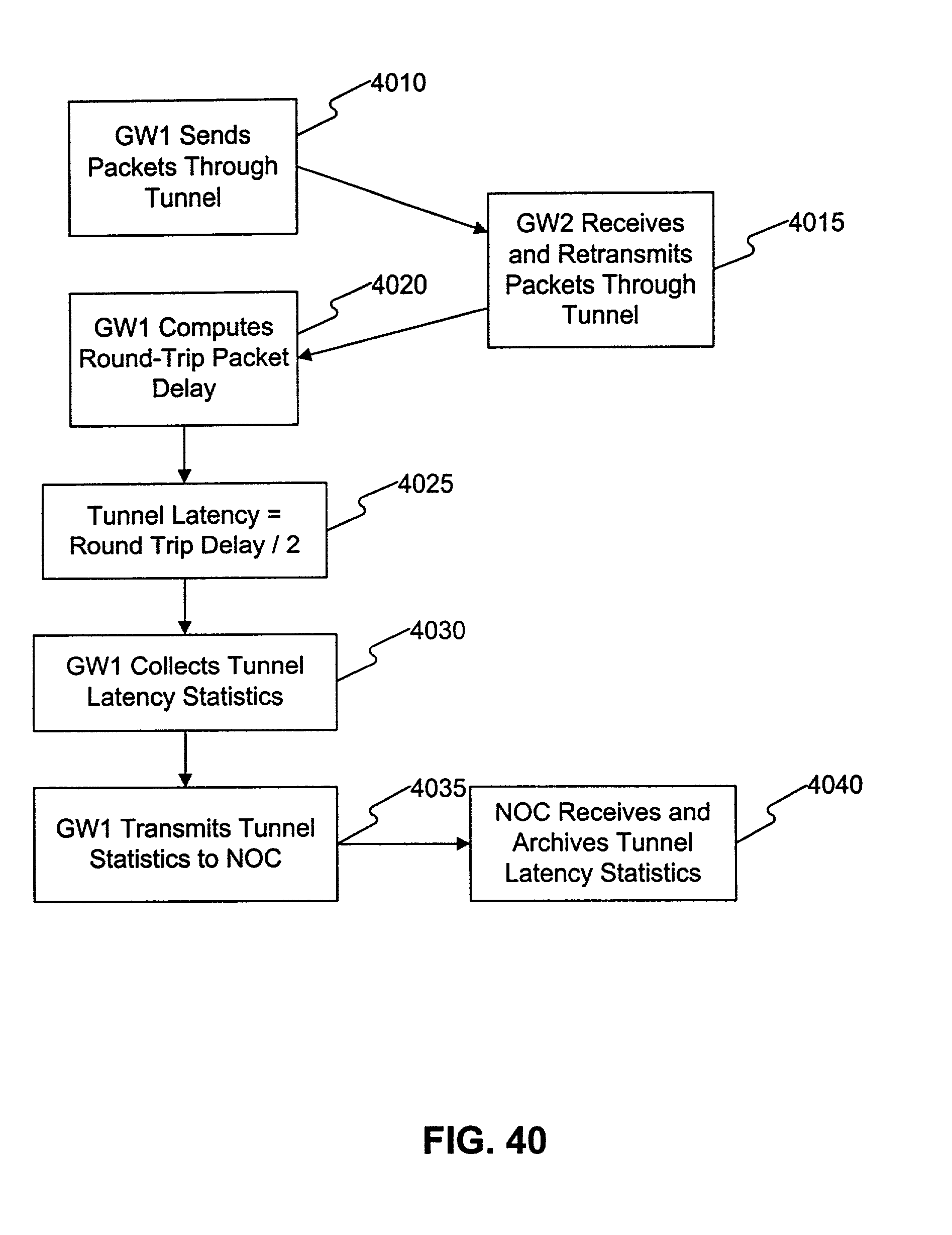 US20020026503A1 - Methods and system for providing network
