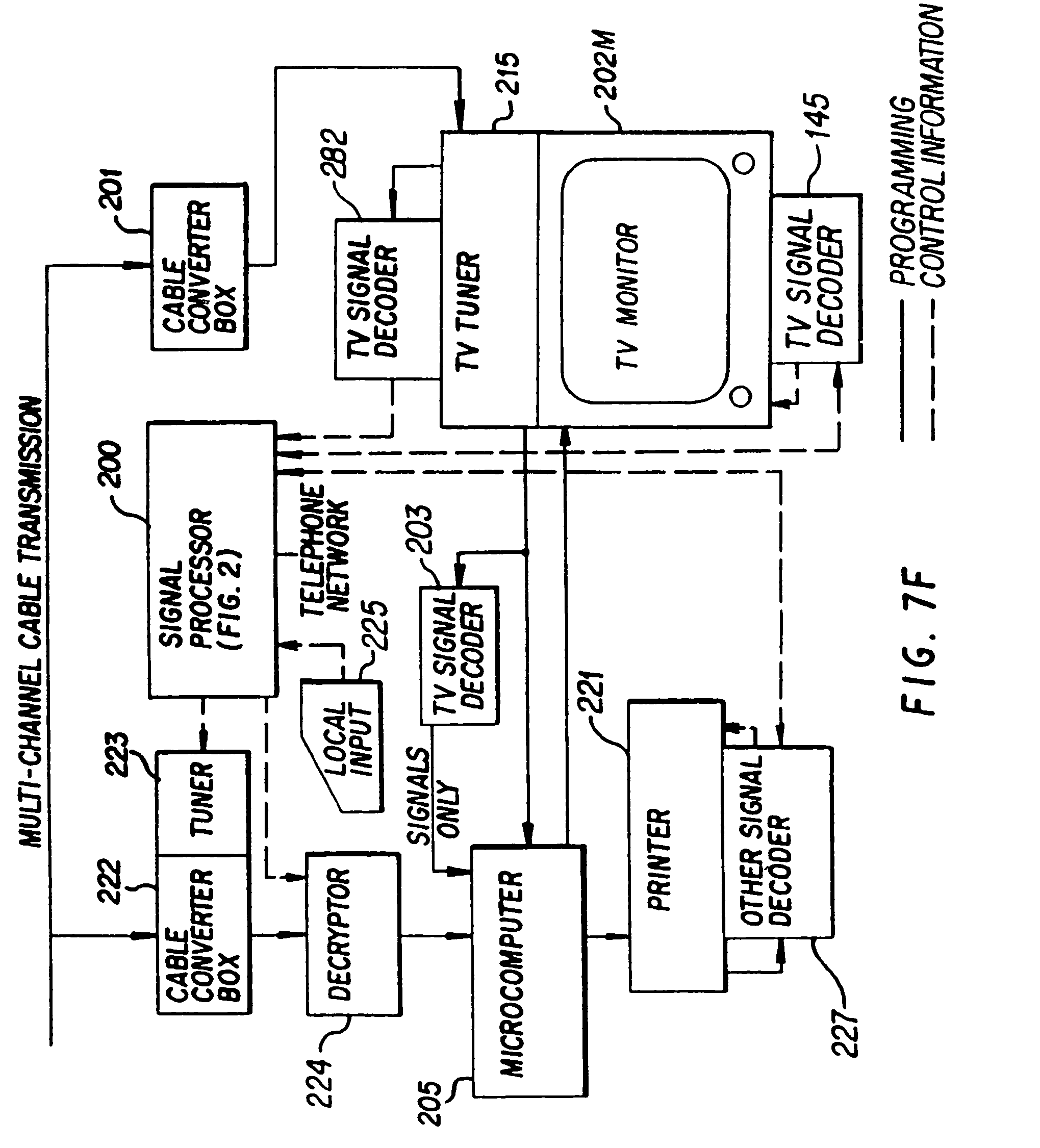Us7966640b1 Signal Processing Apparatus And Methods Google Patents Ingersoll Case 222 Wiring Diagram
