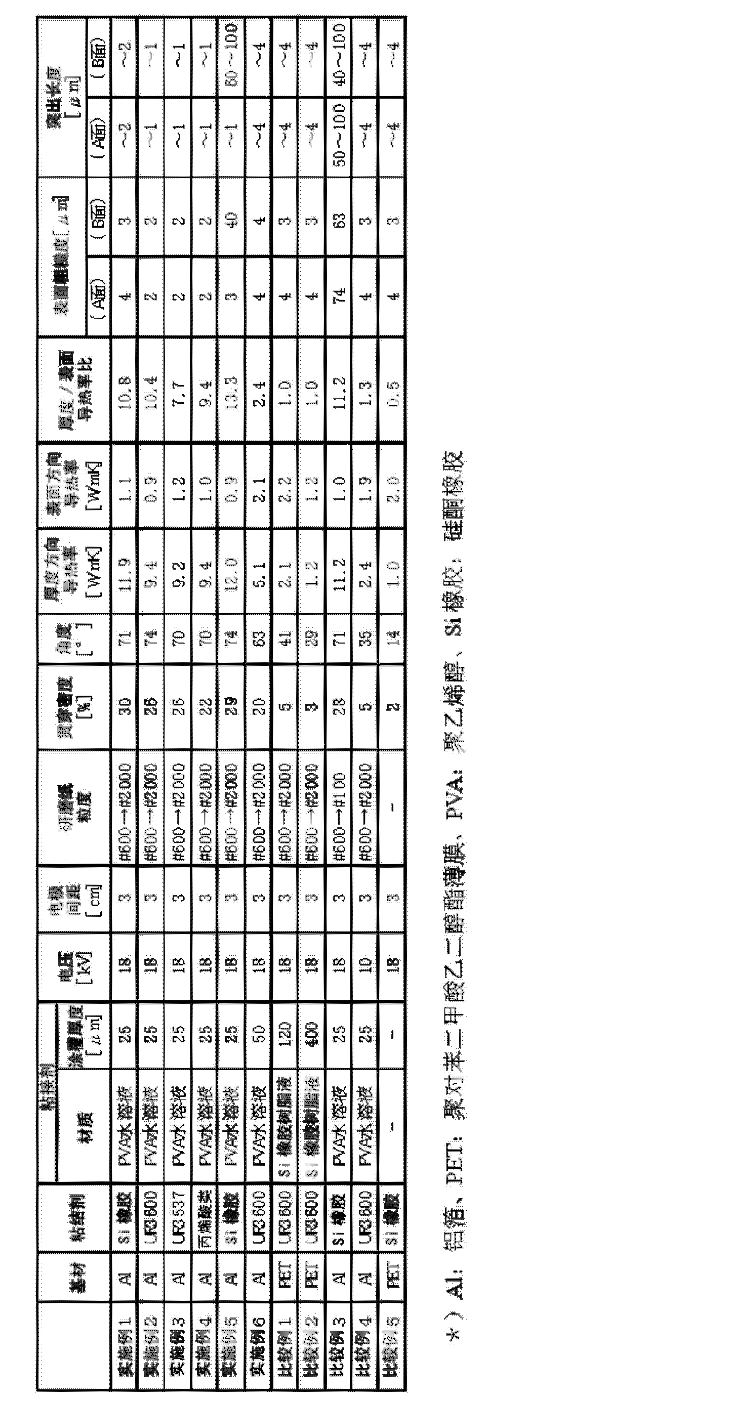 Figure CN104025290AD00131