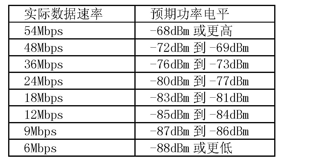 Figure CN101529951BD00112