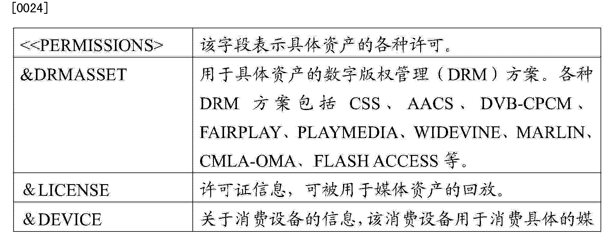 Figure CN103874993AD00072