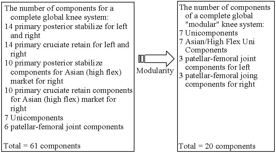 Figure US20040102851A1-20040527-C00001