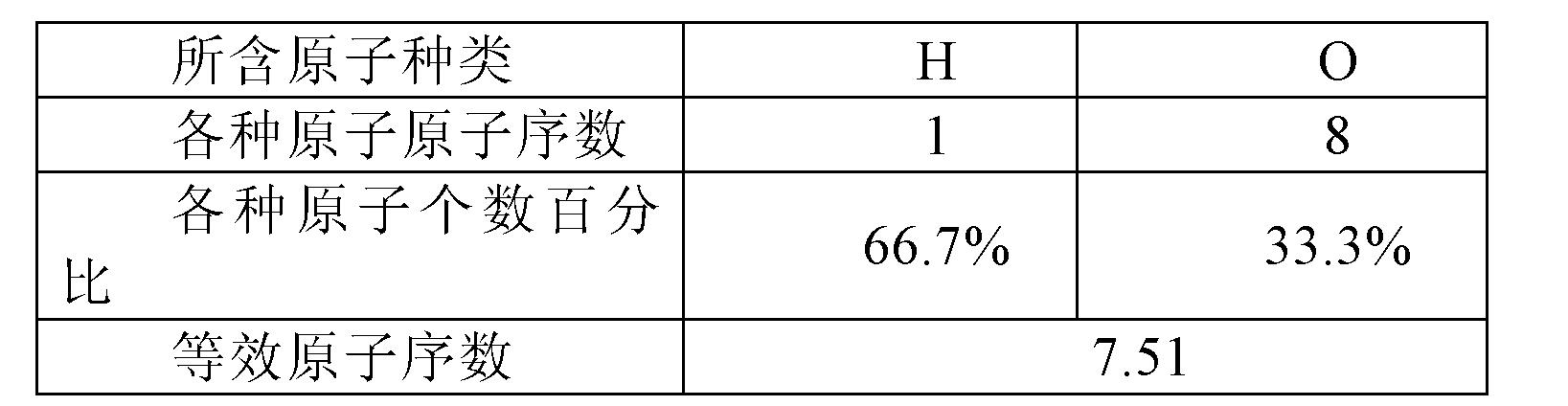 Figure CN102565102BD00211
